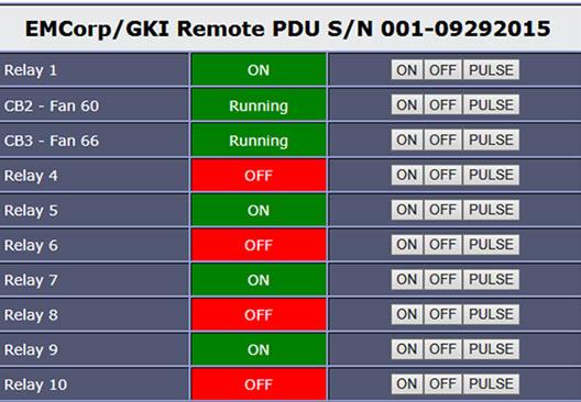 Remote Controlled PDU