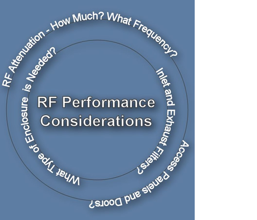 RF Performance Considerations